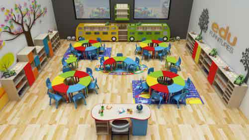 Kindergarten Furniture Manufacturers in Oman